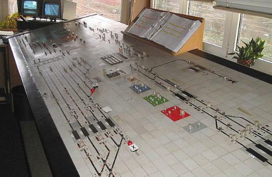 Gleisbilstellwerk